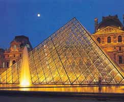 Tour To Europe